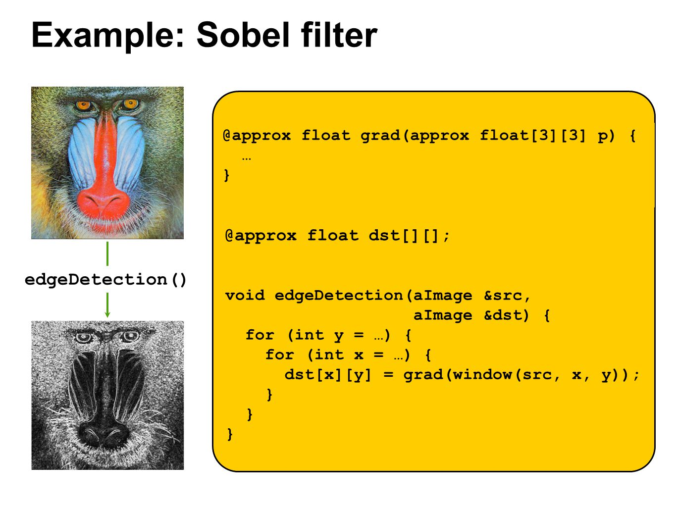 Example: Sobel filter edgeDetection() @approx float dst[][];